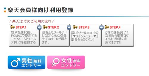 PCMAX楽天アカウント登録